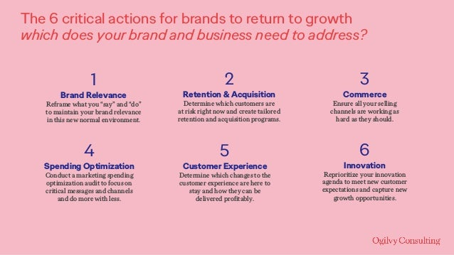 The 6 critical actions for brands to return to growth which does your brand and business need to address? 1 Brand Relevanc...