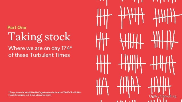 Taking stock Part One * Days since the World Health Organization declared a COVID-19 a Public Health Emergency of Internat...