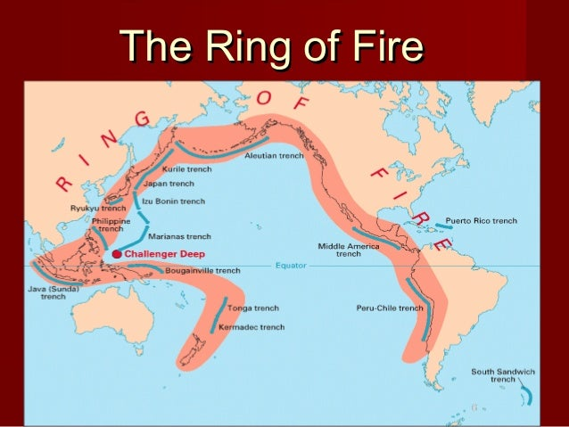Ppt Ring Of Fire