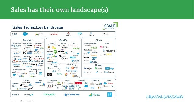 Sales has their own landscape(s). http://bit.ly/1K5RwSe