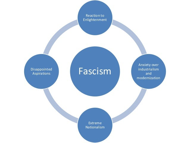 the rise of fascism The rise of fascism has 26 ratings and 5 reviews michael said: this synthesis is a less theoretical discussion of fascism than many of the political sci.