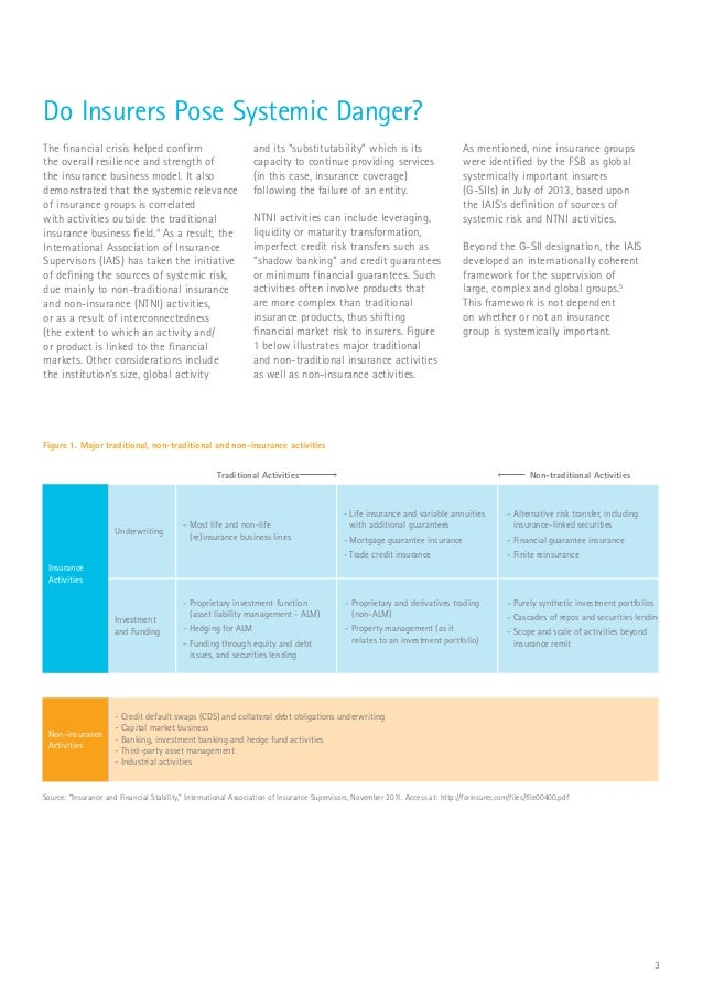 The Rise of Global Standards and How Insurers Can Comply Slide 3