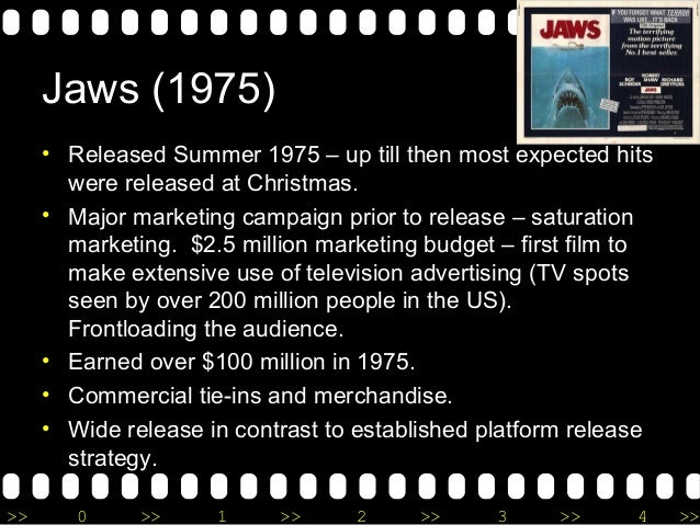 Image result for jaws wide release