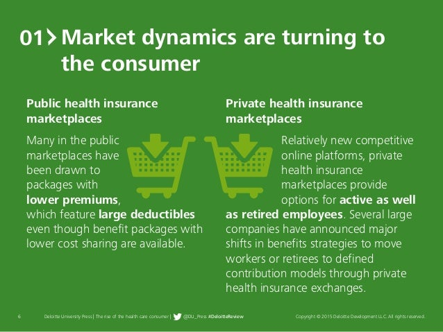 the rising cost of consumer attention High and rising costs of health care in the us  cost comes from growth of p and/or q, and controlling costs  attention needs to be focused on decreasing both .