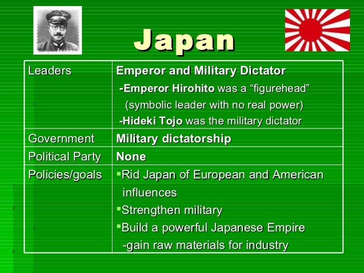 totalitarianism fascism and fascist totalitarian dictator Totalitarian regimes differ from older concepts of dictatorship or tyranny totalitarian fascism is a form totalitarian are nazi germany, fascist.