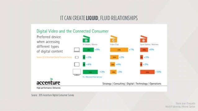 Source : 2015 Accenture Digital Consumer Survey IT CAN CREATE LIQUID, FLUID RELATIONSHIPS Pierre-Jean Choquelle Head of pl...