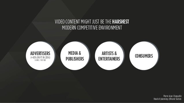 VIDEO CONTENT MIGHT JUST BE THE HARSHEST MODERN COMPETITIVE ENVIRONMENT ADVERTISERS (+40% ON YT IN 2014) SOURCE : YOUTUBE ...