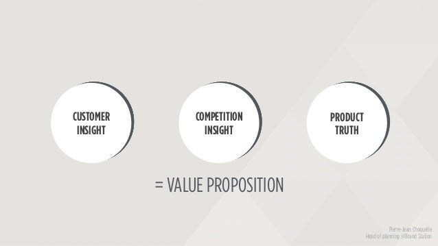 CUSTOMER INSIGHT COMPETITION INSIGHT PRODUCT TRUTH Pierre-Jean Choquelle Head of planning @Brand Station = VALUE PROPOSITI...