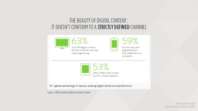 Source : 2015 Accenture Digital Consumer Survey THE BEAUTY OF DIGITAL CONTENT : IT DOESN'T CONFORM TO A STRICTLY DEFINED C...