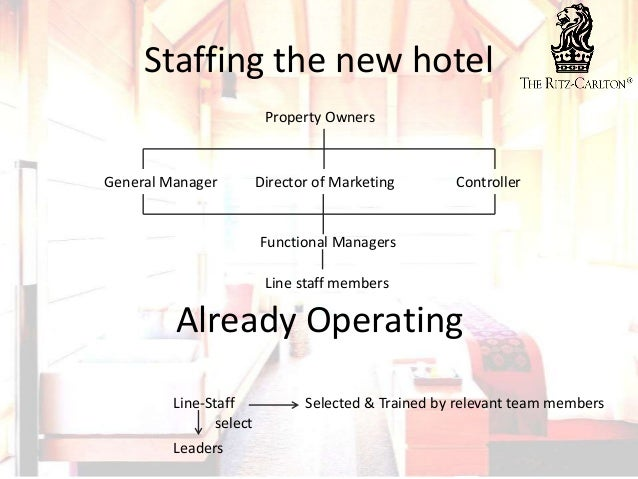 relationship marketing and the ritz carlton hotel company Relationship marketing creates interactions with customers that make it unnecessary or even difficult for them to switch to a competitor how has the let us find you another essay on topic marketing of ritz-carlton hotel company for free.