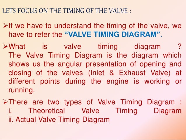 Thermal Ii Ppt On Valve Timing Diagram For Four Stroke Si Engine