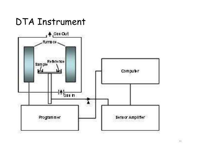 diagram of tga