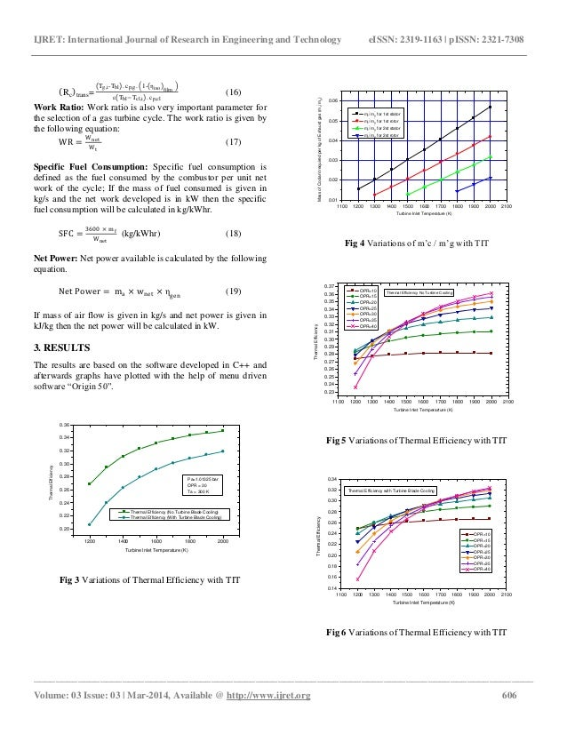 gas turbine blade cooling pdf