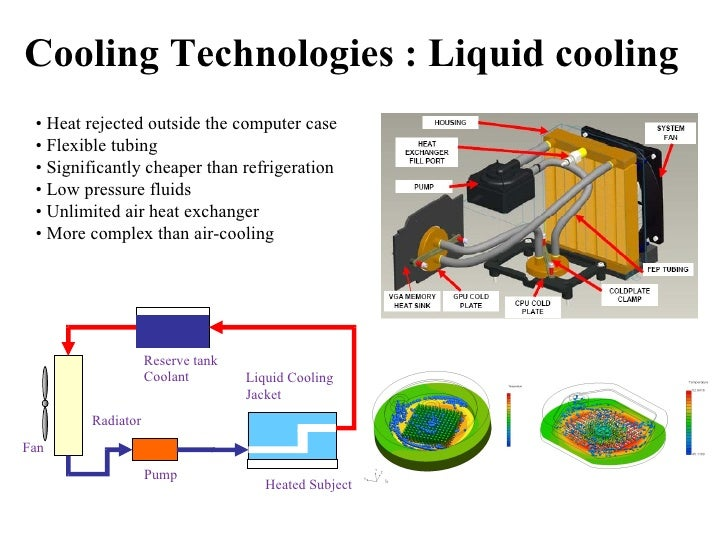Thermal And Airflow Modeling Methodology For Desktop Pc