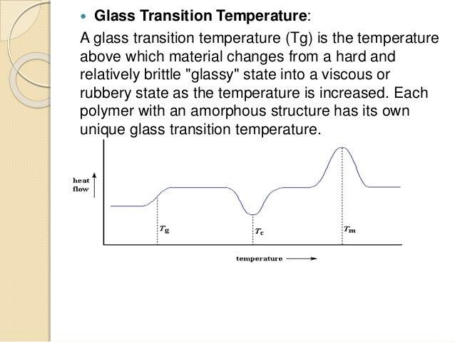 Glass transition temperature polystyrene molecular weight
