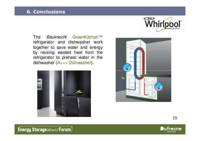 The Bauknecht GreenKitchen™ refrigerator and dishwasher work together to save water and energy by reusing wasted heat from...