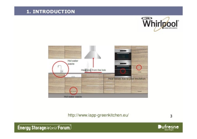 1. INTRODUCTION 3http://www.iapp-greenkitchen.eu/
