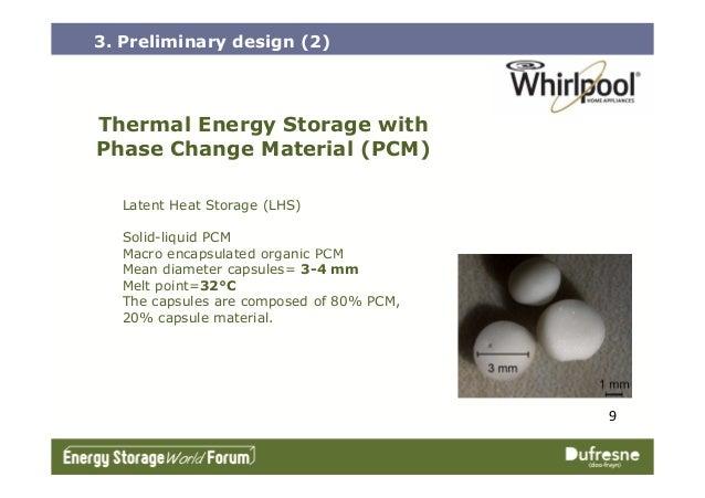 3. Preliminary design (2) Latent Heat Storage (LHS) Solid-liquid PCM Macro encapsulated organic PCM Thermal Energy Storage...