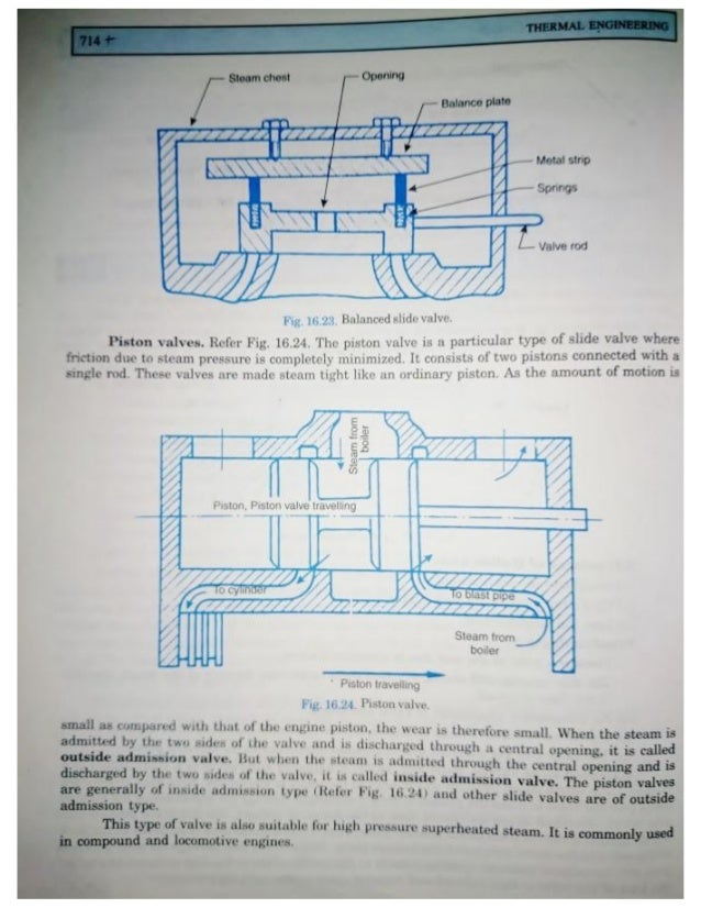 thermal engineering by rk rajput chapter 16
