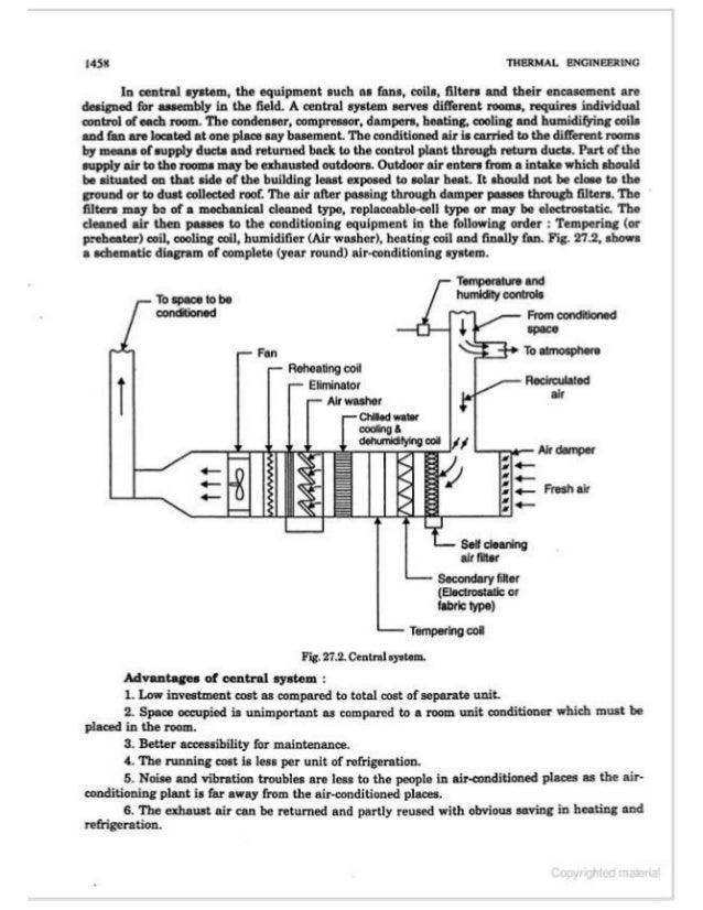 Power System Engineering By Rk Rajput Pdf