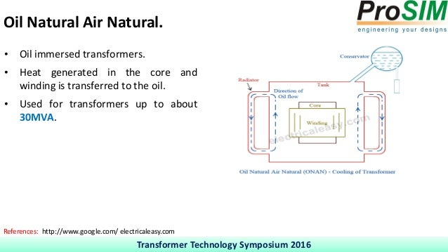 Thermal Management of Transformers