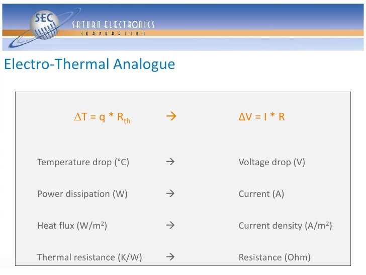 Electro-Thermal Analogue               ∆T = q * Rth          ∆V = I * R       Temperature drop (°C)         Voltage drop...