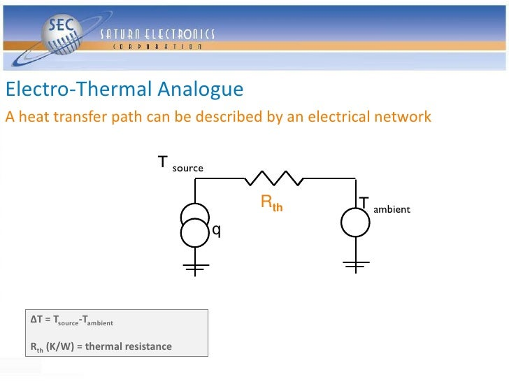 Electro-Thermal Analogue A heat transfer path can be described by an electrical network                               T so...