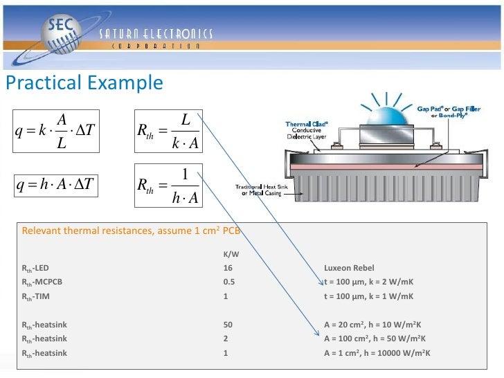 Practical Example         A                        L  q  k   DT             Rth          L                       kA  ...