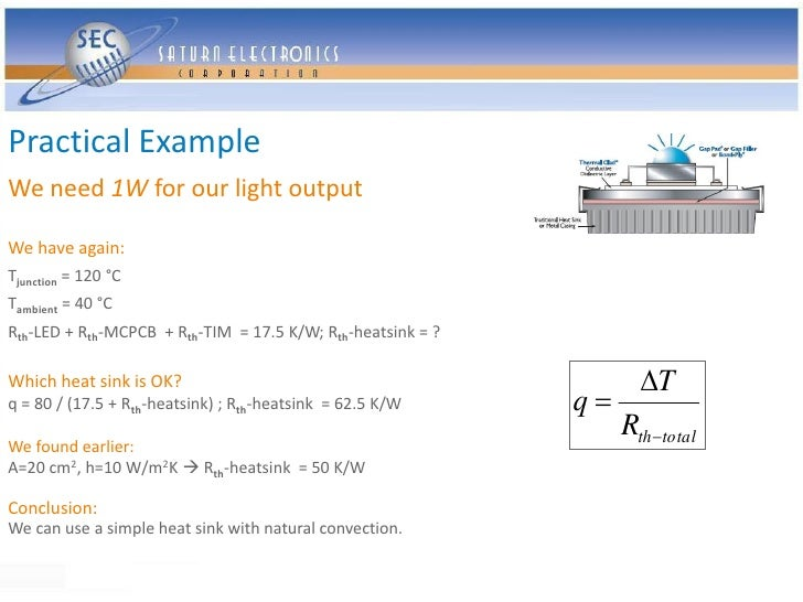 Practical Example We need 1W for our light output  We have again: Tjunction = 120 °C Tambient = 40 °C Rth-LED + Rth-MCPCB ...
