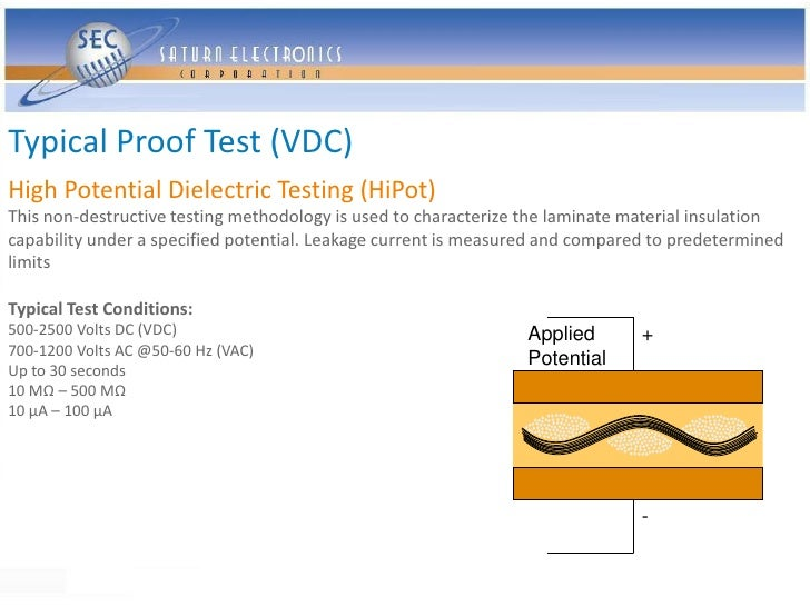 Typical Proof Test (VDC) High Potential Dielectric Testing (HiPot) This non-destructive testing methodology is used to cha...