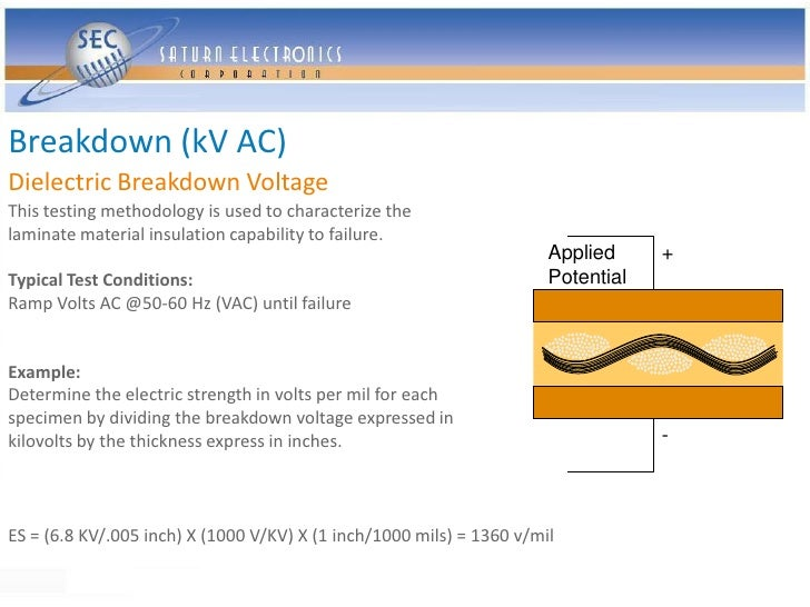 Breakdown (kV AC) Dielectric Breakdown Voltage This testing methodology is used to characterize the laminate material insu...