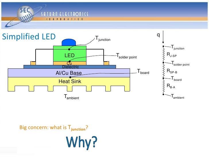 Simplified LED                        Tjunction                                                                           ...