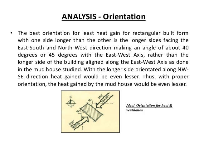 Thermal Performance Of Rural Architecture In Jharkhand