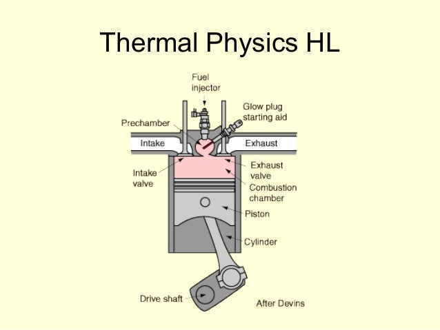 physics thermistor coursework Physics sec 24 syllabus sec syllabus (2015): physics sec syllabus   to present their coursework to the matsec board by the  thermistor.