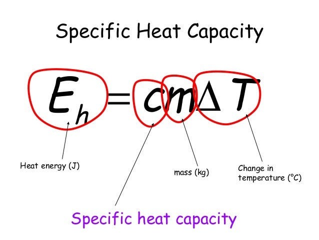 Thermal Physics Ppt