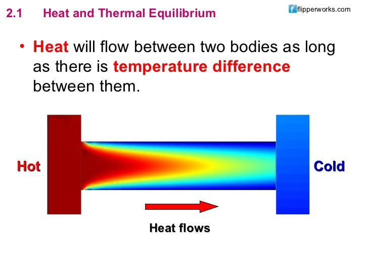 Thermal physics slides 2011 student part1