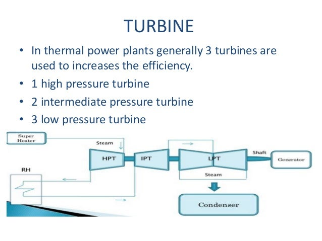 Cooling Tower: Function Of Cooling Tower In Thermal Power Plant