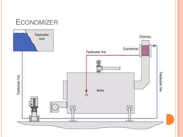 thermal power plant full detail about plant and parts (also contain\u2026