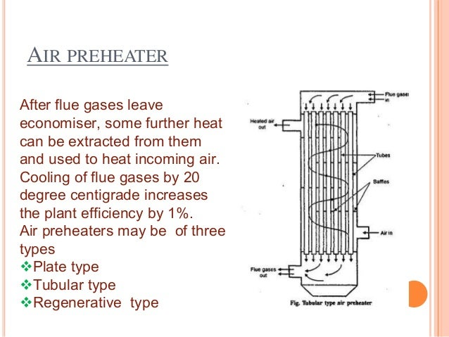 Thermal Power Plant Full Detail About Plant And Parts Also Contain