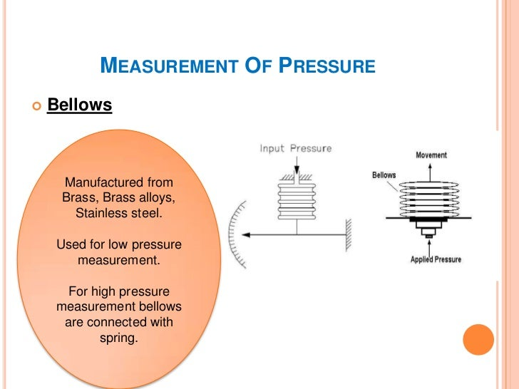 MEASUREMENT OF PRESSURE   Bourdon Tube    C shaped & made into an arc of                      0             about 270    ...