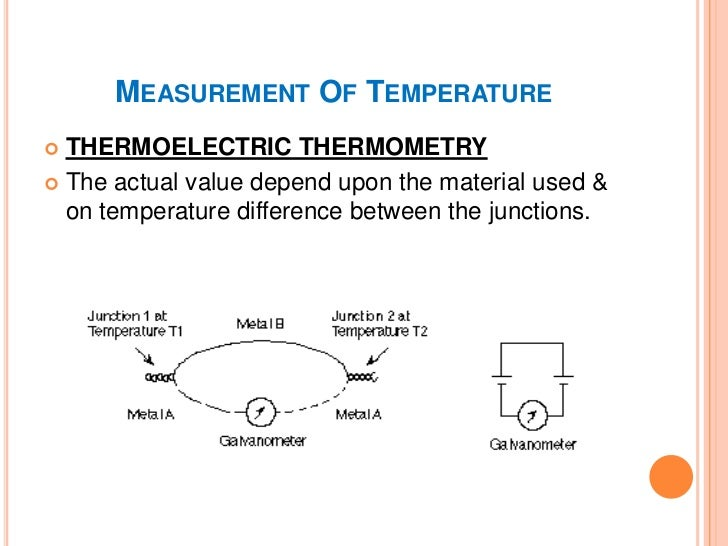 MEASUREMENT OF TEMPERATURETYPE         METAL A     METAL B        TEMPERAT   POINT TO                                     ...