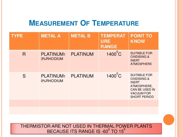 MEASUREMENT OF TEMPERATURE RESISTANCE THERMOMETRY Suggested by Siemens in 1871- but not satisfactory  used for high temp...