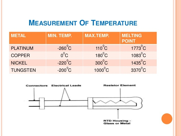 MEASUREMENT OF FLOW A universal flow meter for all applications in power  station is not available. Infact there are mor...