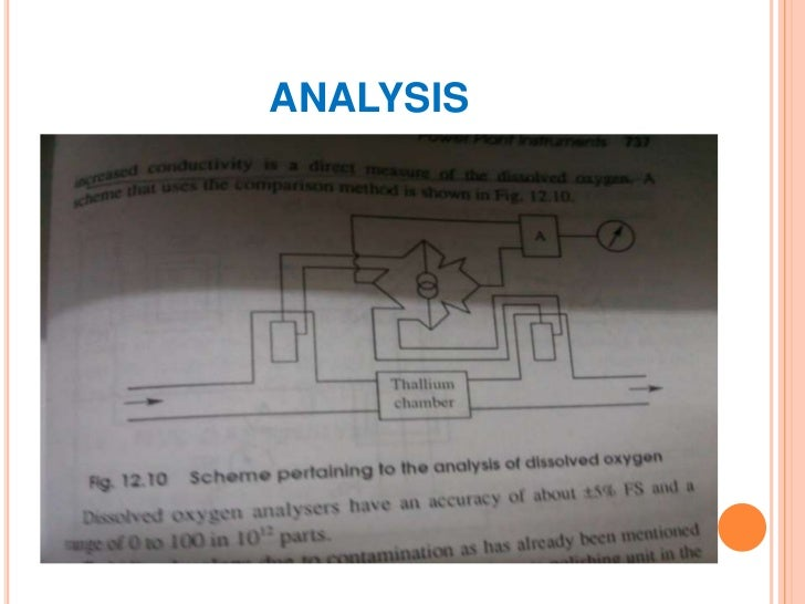 ANALYSIS Turbidity is measured at the outlet of the condenser. Hydrazine is added to decrease dissolved oxygen        Hy...