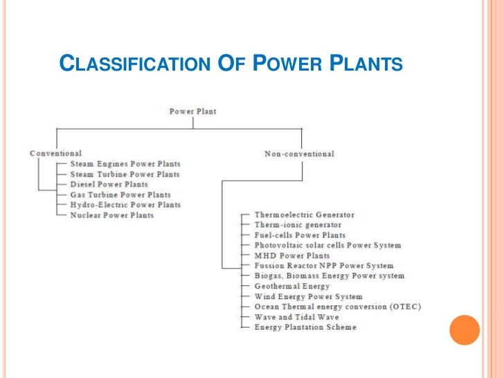 THERMAL POWER PLANT A Generating station  which convert heat  energy into electrical  energy The Steam Power Plant,  Die...
