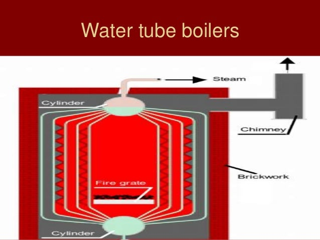 thermal power plant layoutwater tube boilers; 22