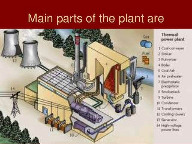 thermal power plant layout, wiring diagram