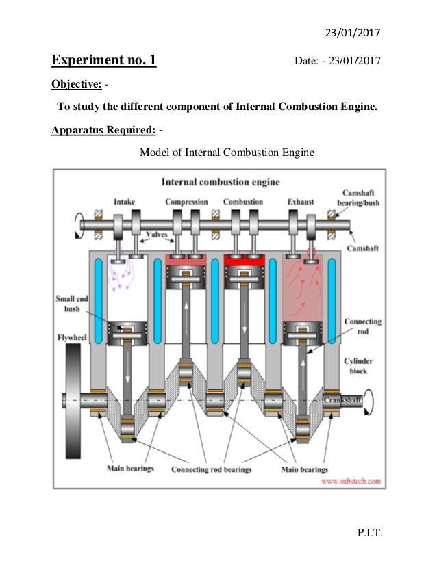 Engine Parts Pdf