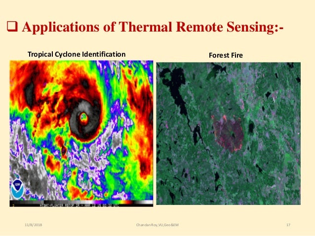 remote sensing and its application