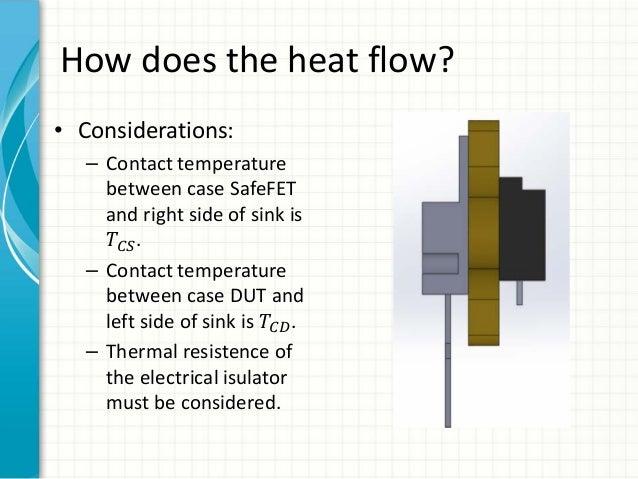 Heat Sink Heat Sink Heat Transfer Calculation
